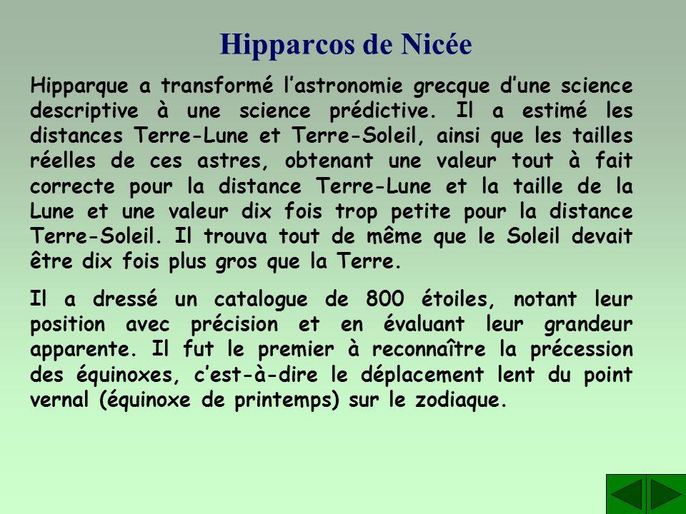 Hipparcos de Nicée Hipparque a transformé lastronomie grecque dune science descriptive à une science prédictive. Il a estimé les distances Terre-Lune