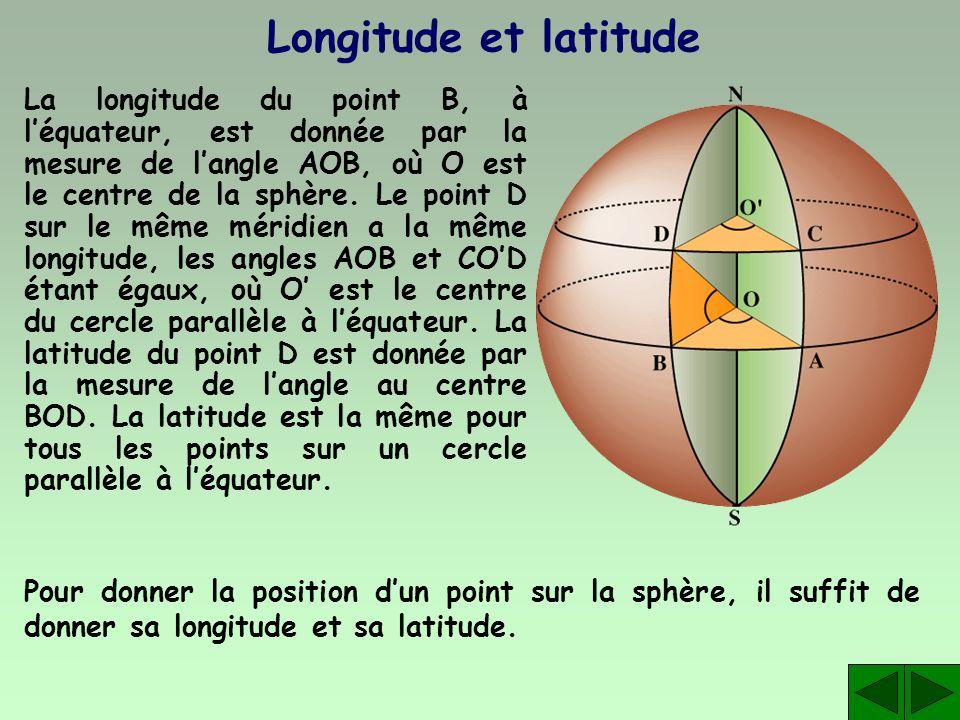 Longitude et latitude La longitude du point B, à léquateur, est donnée par la mesure de langle AOB, où O est le centre de la sphère. Le point D sur le