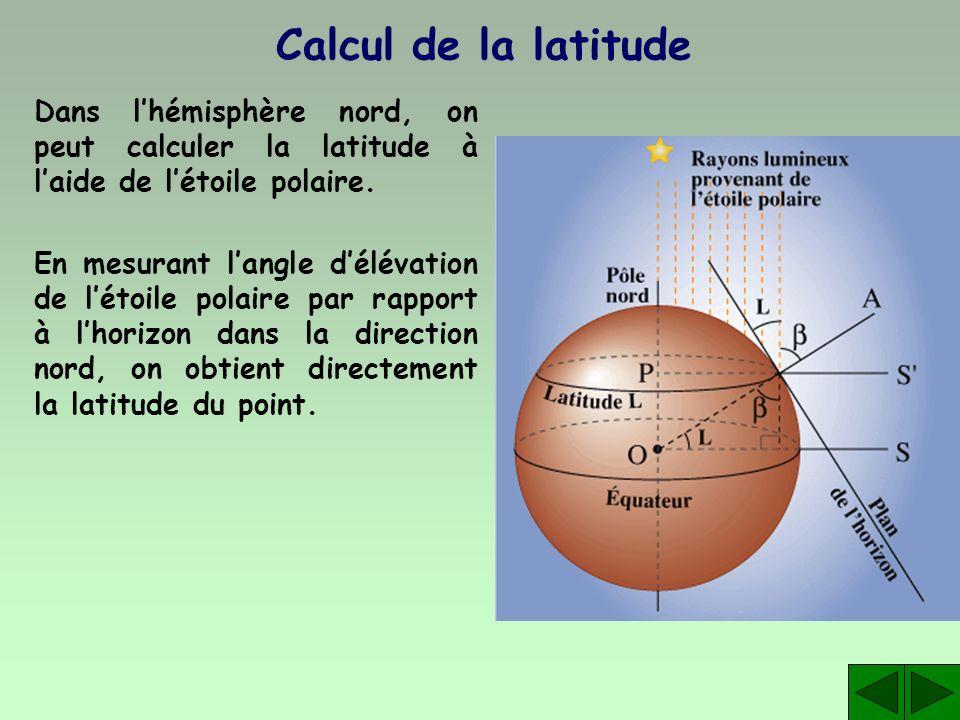 Calcul de la latitude Dans lhémisphère nord, on peut calculer la latitude à laide de létoile polaire. En mesurant langle délévation de létoile polaire