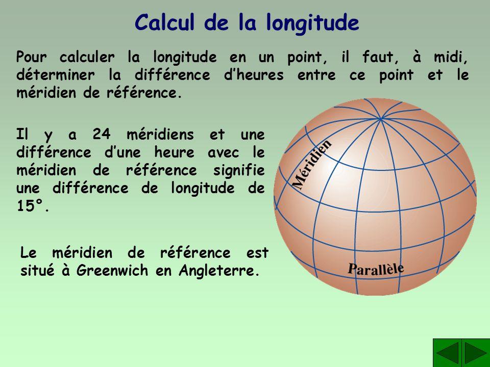Calcul de la longitude Pour calculer la longitude en un point, il faut, à midi, déterminer la différence dheures entre ce point et le méridien de réfé