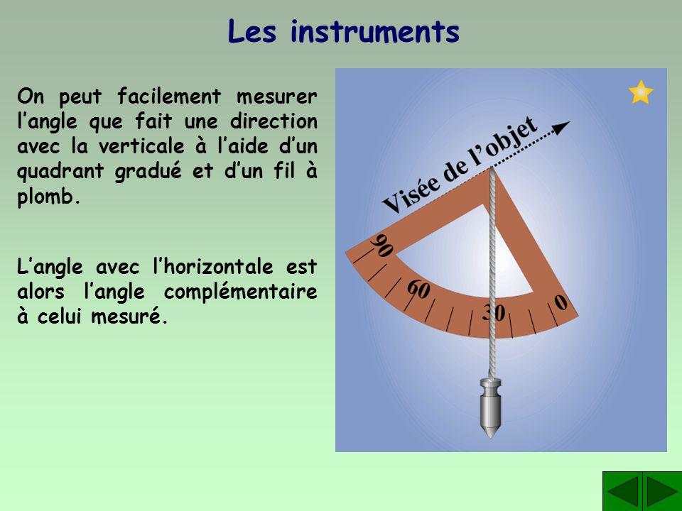 Les instruments On peut facilement mesurer langle que fait une direction avec la verticale à laide dun quadrant gradué et dun fil à plomb. Langle avec