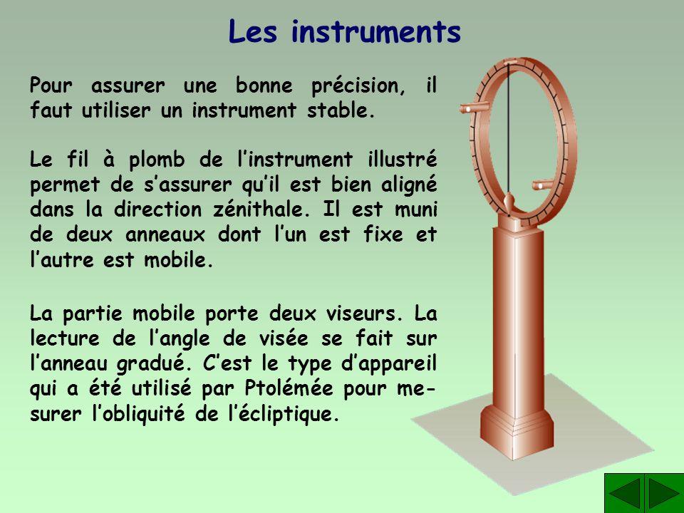 Les instruments Pour assurer une bonne précision, il faut utiliser un instrument stable. Le fil à plomb de linstrument illustré permet de sassurer qui