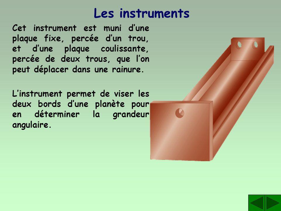 Les instruments Cet instrument est muni dune plaque fixe, percée dun trou, et dune plaque coulissante, percée de deux trous, que lon peut déplacer dan