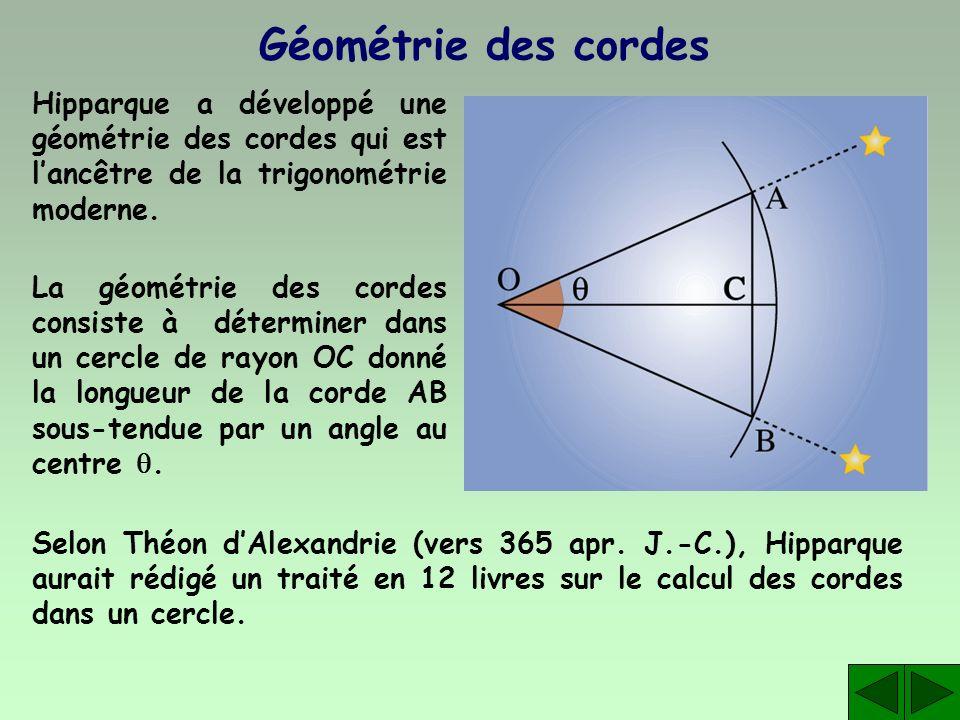 Géométrie des cordes Hipparque a développé une géométrie des cordes qui est lancêtre de la trigonométrie moderne. La géométrie des cordes consiste à d
