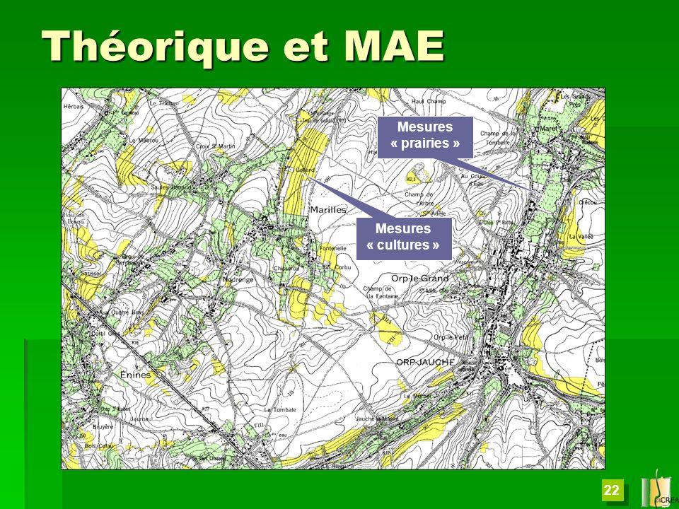22 Théorique et MAE Mesures « prairies » Mesures « cultures »