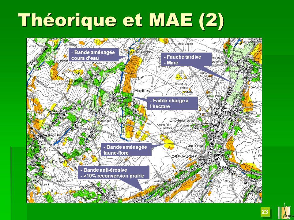 23 Théorique et MAE (2) - Fauche tardive - Mare - Bande aménagée faune-flore - Faible charge à lhectare - Bande anti-érosive - >10% reconversion prair