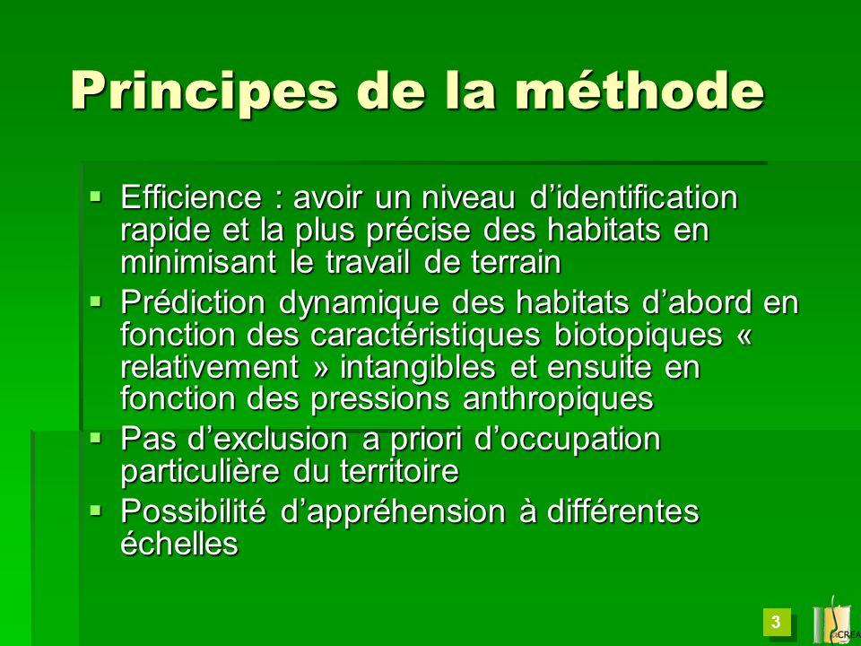 3 Principes de la méthode Principes de la méthode Efficience : avoir un niveau didentification rapide et la plus précise des habitats en minimisant le