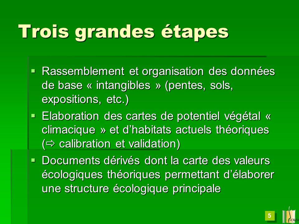 5 Trois grandes étapes Rassemblement et organisation des données de base « intangibles » (pentes, sols, expositions, etc.) Rassemblement et organisati