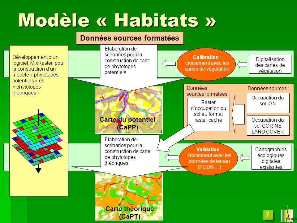 7 Modèle « Habitats » Calibration : croisement avec les cartes de végétation Digitalisation des cartes de végétation Validation : croisement avec les