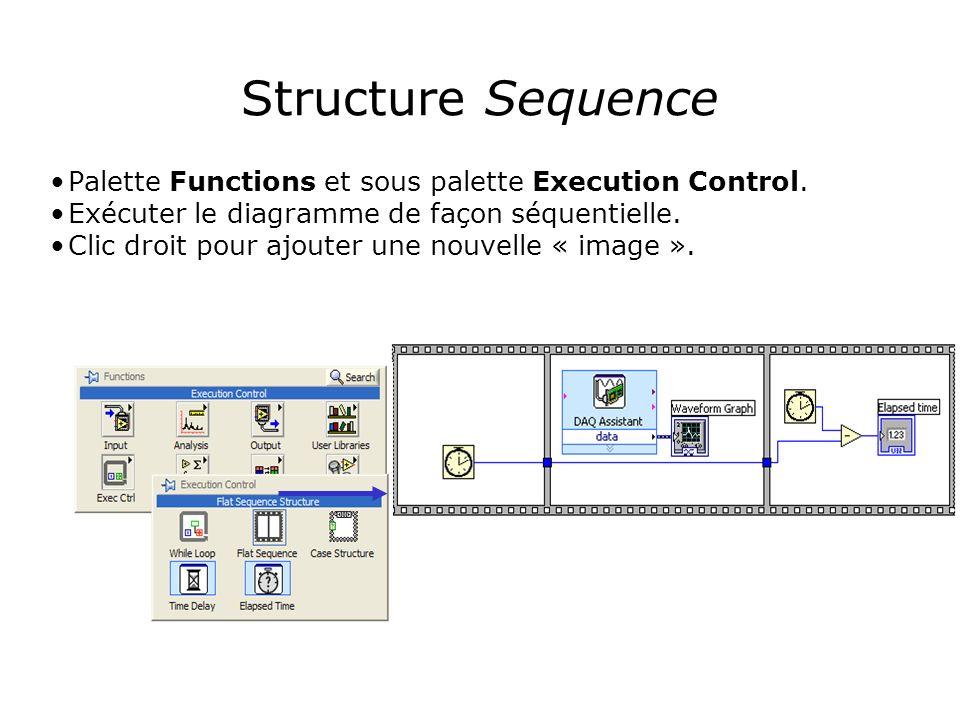 Structure Sequence Palette Functions et sous palette Execution Control. Exécuter le diagramme de façon séquentielle. Clic droit pour ajouter une nouve