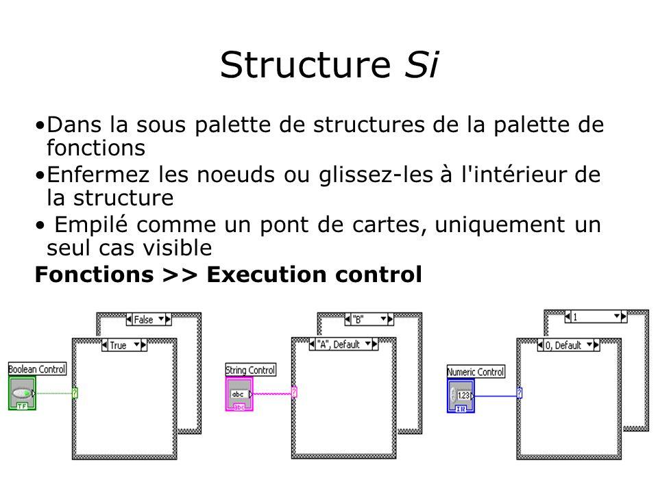 Structure Si Dans la sous palette de structures de la palette de fonctions Enfermez les noeuds ou glissez-les à l'intérieur de la structure Empilé com