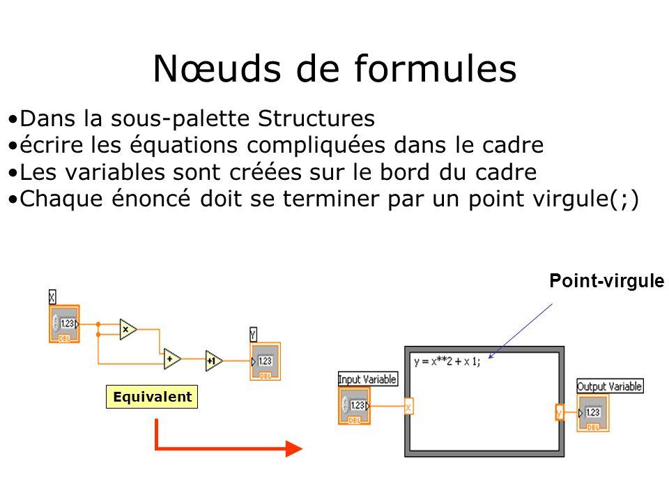 Nœuds de formules Dans la sous-palette Structures écrire les équations compliquées dans le cadre Les variables sont créées sur le bord du cadre Chaque