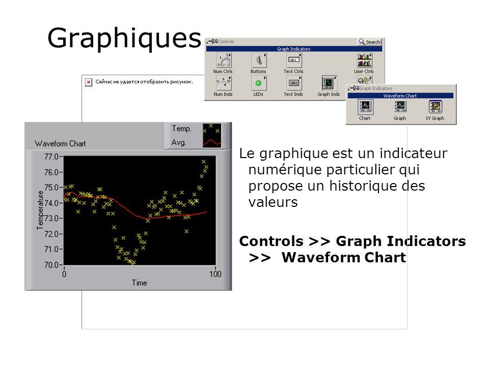 Graphiques Le graphique est un indicateur numérique particulier qui propose un historique des valeurs Controls >> Graph Indicators >> Waveform Chart