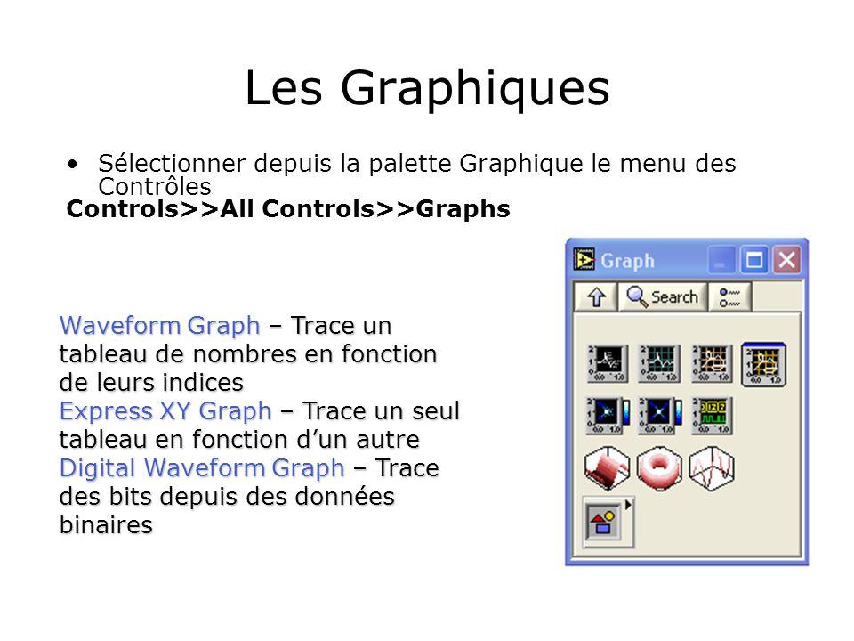 Les Graphiques Sélectionner depuis la palette Graphique le menu des Contrôles Controls>>All Controls>>Graphs Waveform Graph – Trace un tableau de nomb