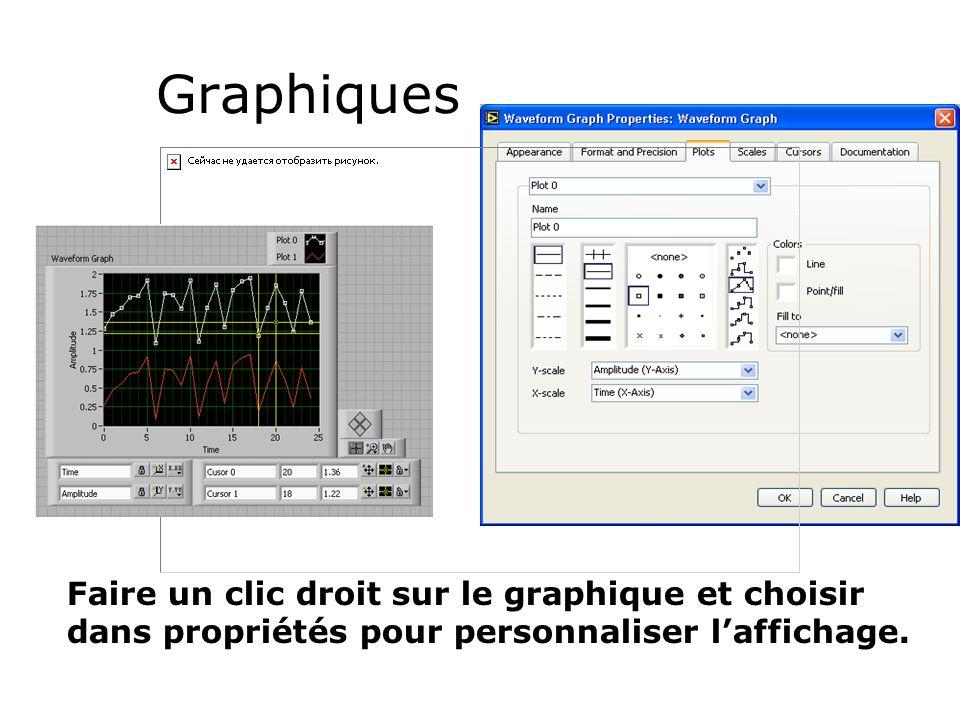 Graphiques Faire un clic droit sur le graphique et choisir dans propriétés pour personnaliser laffichage.