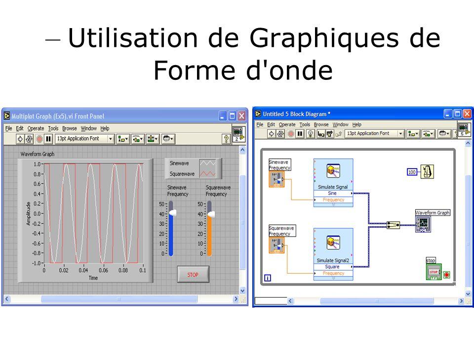 – Utilisation de Graphiques de Forme d'onde