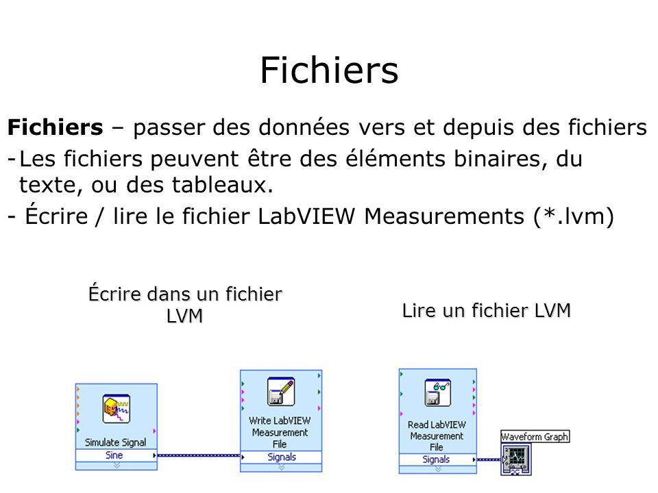 Fichiers Fichiers – passer des données vers et depuis des fichiers -Les fichiers peuvent être des éléments binaires, du texte, ou des tableaux. - Écri