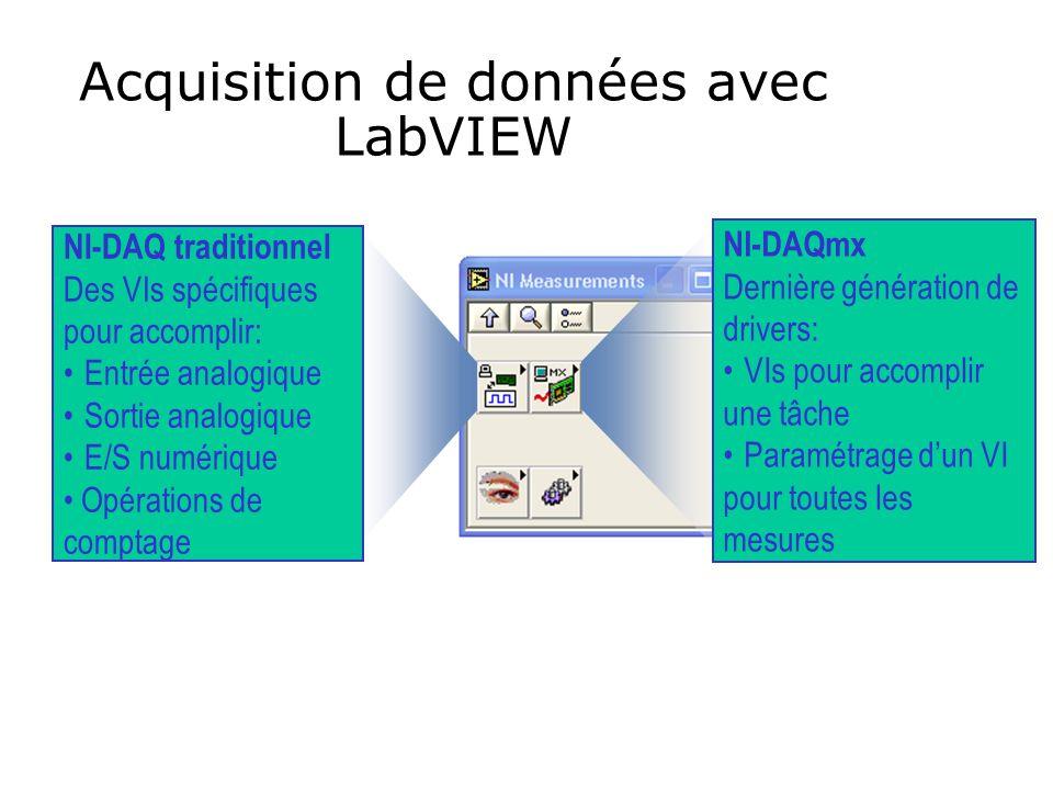 Acquisition de données avec LabVIEW NI-DAQ traditionnel Des VIs spécifiques pour accomplir: Entrée analogique Sortie analogique E/S numérique Opératio