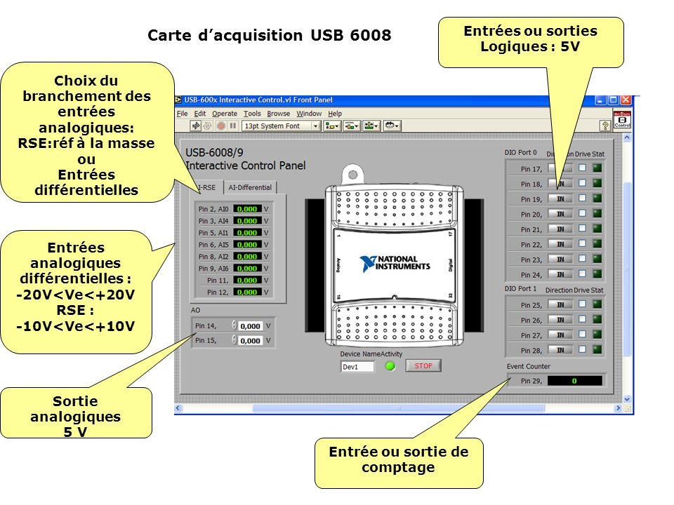 Carte dacquisition USB 6008 Entrées analogiques différentielles : -20V<Ve<+20V RSE : -10V<Ve<+10V Choix du branchement des entrées analogiques: RSE:ré