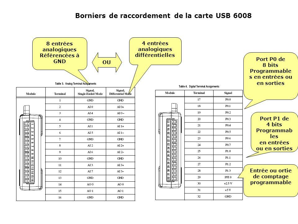 Borniers de raccordement de la carte USB 6008 8 entrées analogiques Référencées à GND 4 entrées analogiques différentielles Port P0 de 8 bits Programm