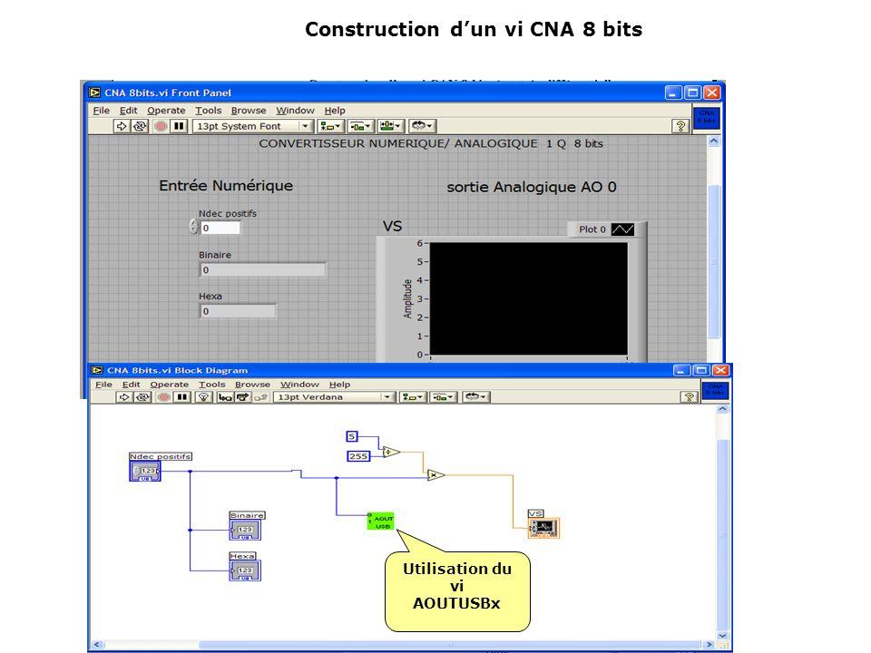 Construction dun vi CNA 8 bits Utilisation du vi AOUTUSBx