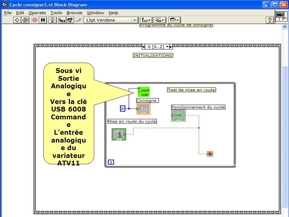 Sous vi Sortie Analogiqu e Vers la clé USB 6008 Command e Lentrée analogiqu e du variateur ATV11