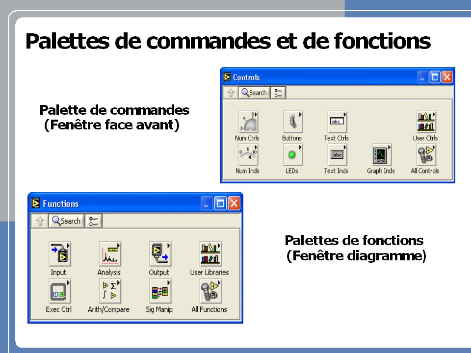 – Acquisition de données Acquisition de données de base (DAQ) Signaux Application simple de DAQ Ordinateur Carte DAQ Bloc terminal Câble Capteurs