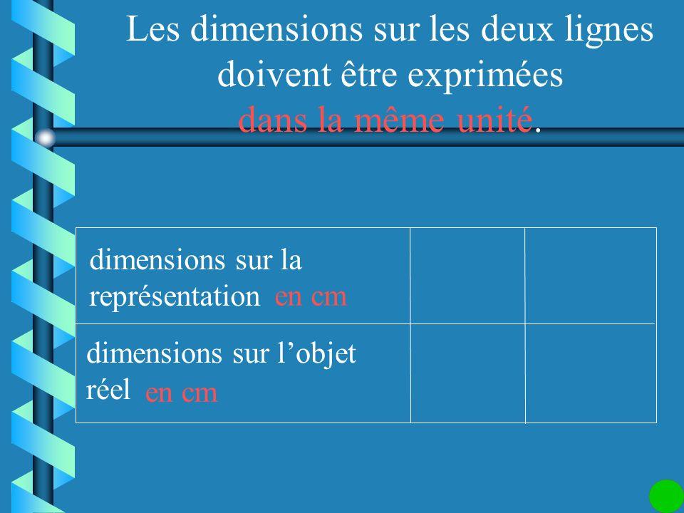 Les dimensions sur la représentation et sur lobjet réel sont proportionnelles donc on utilise un tableau. dimensions sur la représentation dimensions