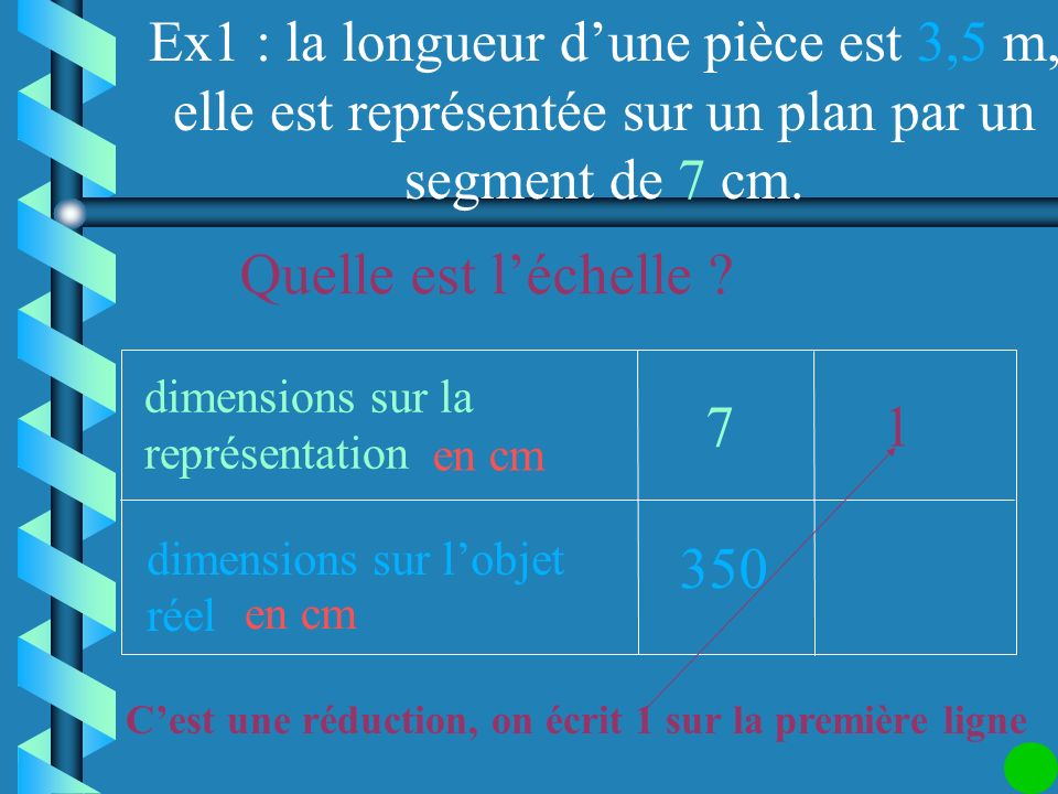 dimensions sur lobjet réel Ex1: la longueur dune pièce est 3,5 m, elle est représentée sur un plan par un segment de 7 cm. 7 3,5 m = 350 cm 350 en cm