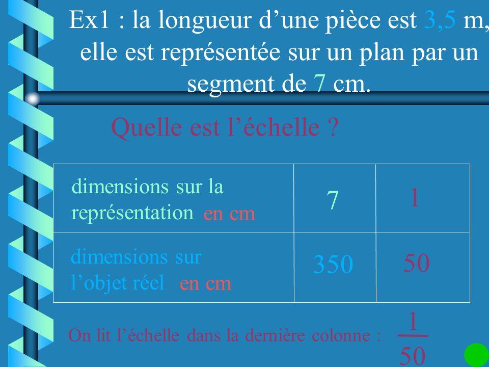 dimensions sur lobjet réel Ex1 : la longueur dune pièce est 3,5 m, elle est représentée sur un plan par un segment de 7 cm. 7 350 en cm dimensions sur