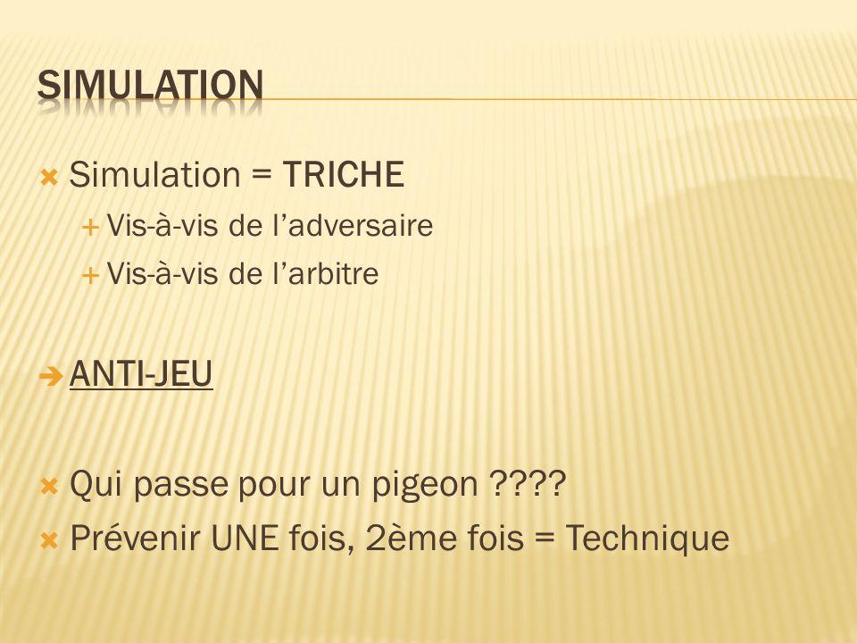Simulation = TRICHE Vis-à-vis de ladversaire Vis-à-vis de larbitre ANTI-JEU Qui passe pour un pigeon .