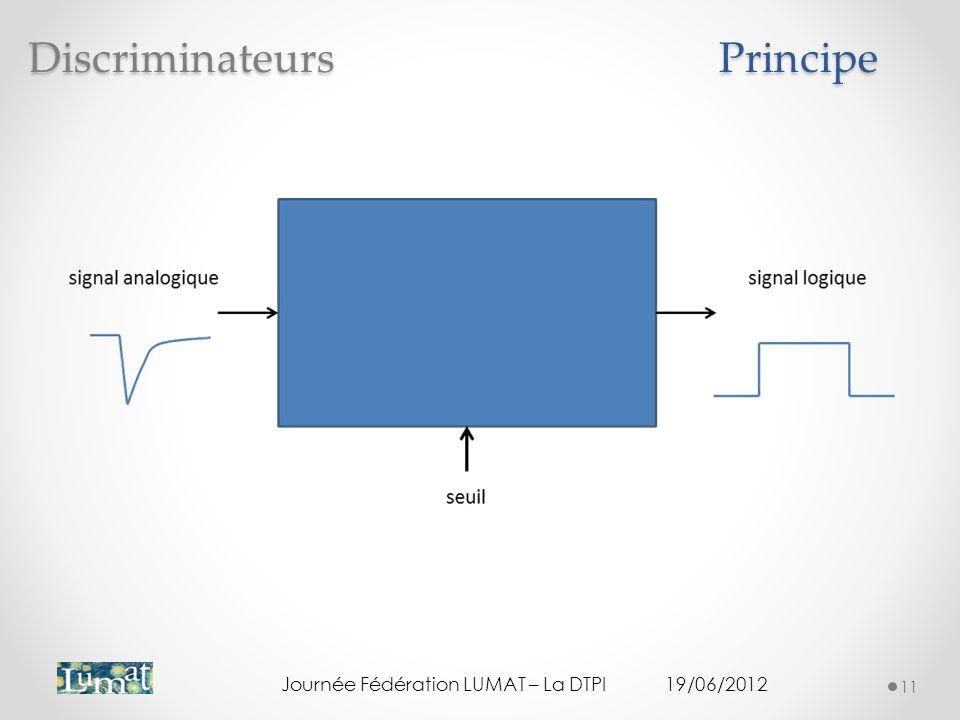 Principe Journée Fédération LUMAT – La DTPI19/06/2012 11 Discriminateurs