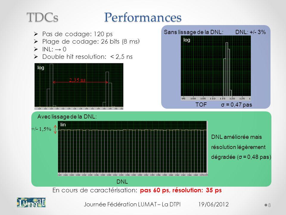 Performances Journée Fédération LUMAT – La DTPI19/06/2012 8 TDCs +/- 1,5% DNL DNL améliorée mais résolution légèrement dégradée (σ = 0,48 pas) lin Avec lissage de la DNL: DNL: +/- 3%Sans lissage de la DNL: log TOFσ = 0,47 pas 2,35 ns Double hit resolution: < 2,5 ns log Pas de codage: 120 ps Plage de codage: 26 bits (8 ms ) INL: 0 En cours de caractérisation: pas 60 ps, résolution: 35 ps