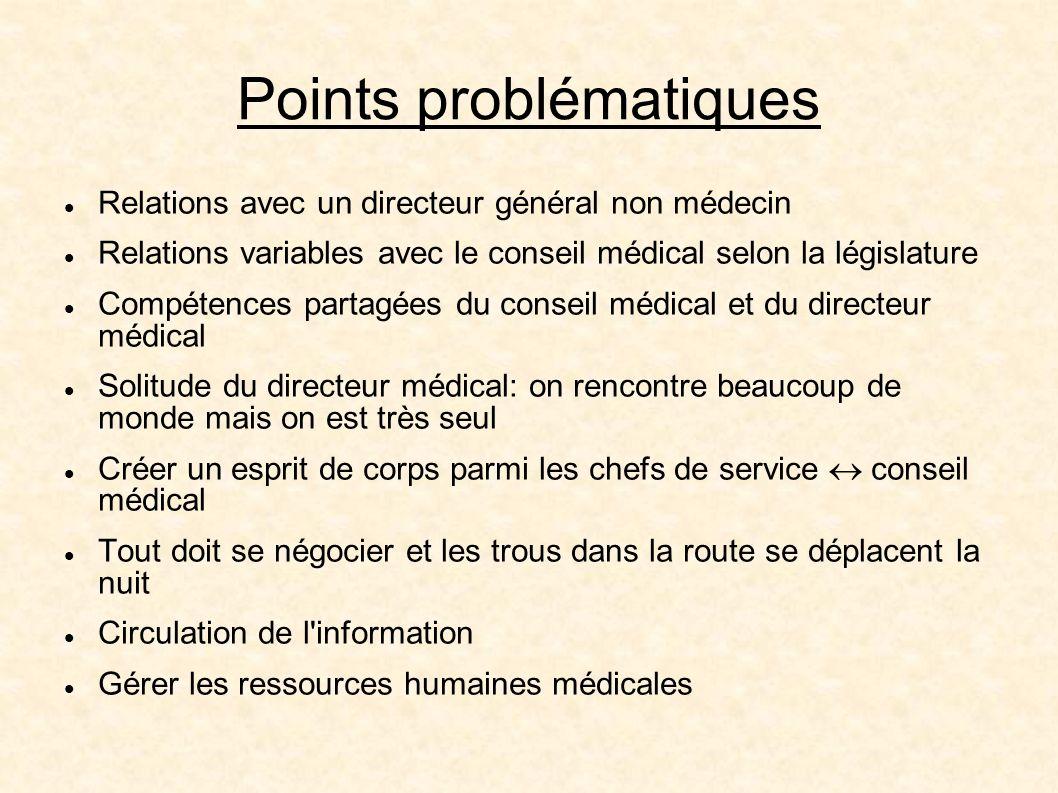 Points problématiques Relations avec un directeur général non médecin Relations variables avec le conseil médical selon la législature Compétences par