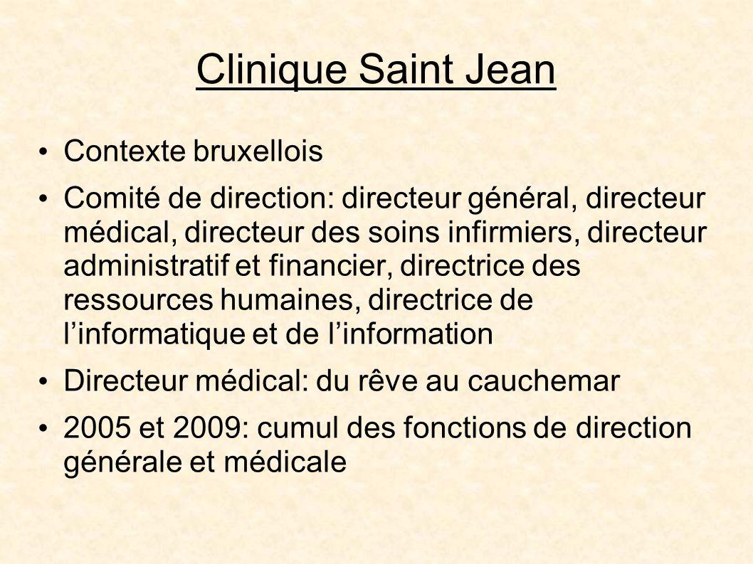 Clinique Saint Jean Contexte bruxellois Comité de direction: directeur général, directeur médical, directeur des soins infirmiers, directeur administr