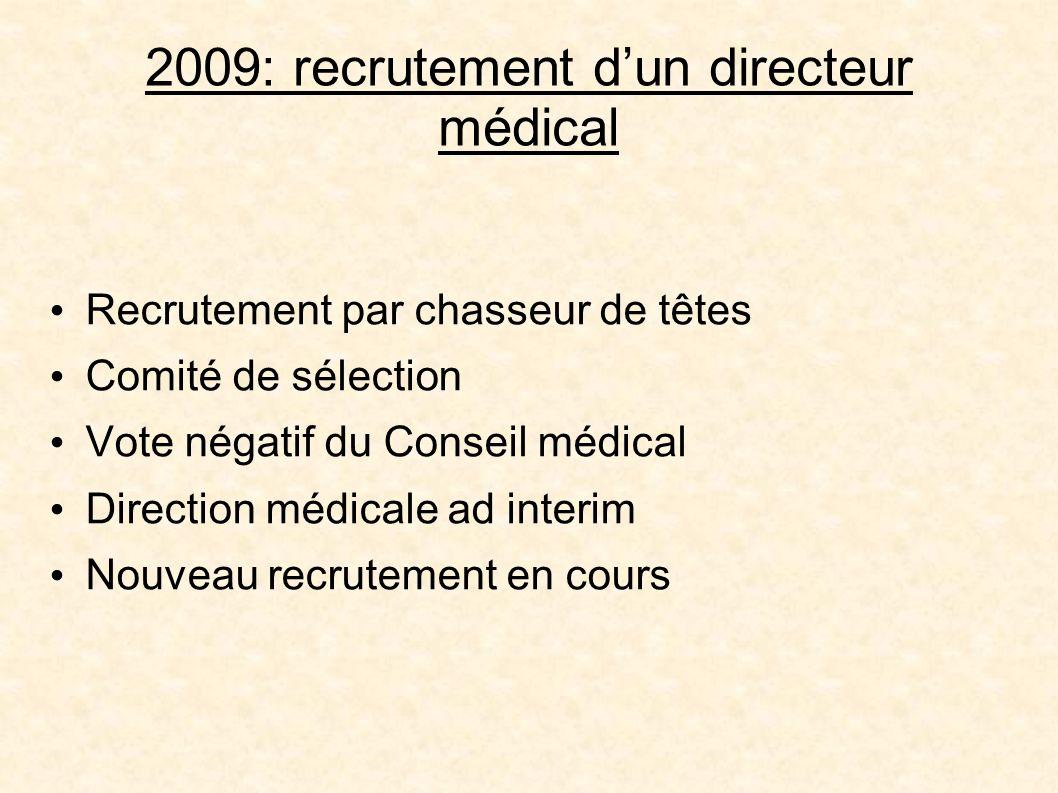 2009: recrutement dun directeur médical Recrutement par chasseur de têtes Comité de sélection Vote négatif du Conseil médical Direction médicale ad in