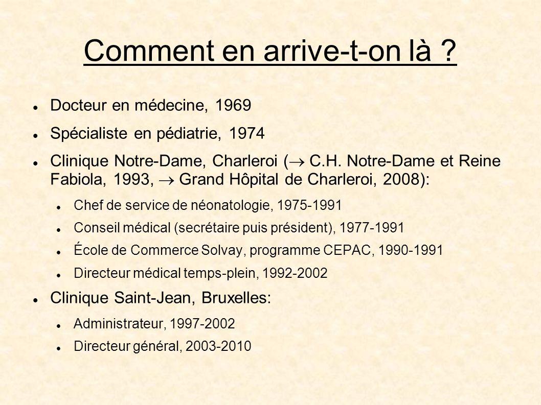 Comment en arrive-t-on là ? Docteur en médecine, 1969 Spécialiste en pédiatrie, 1974 Clinique Notre-Dame, Charleroi ( C.H. Notre-Dame et Reine Fabiola