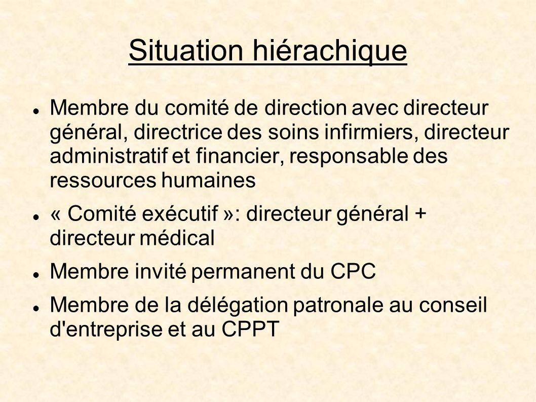 Situation hiérachique Membre du comité de direction avec directeur général, directrice des soins infirmiers, directeur administratif et financier, res