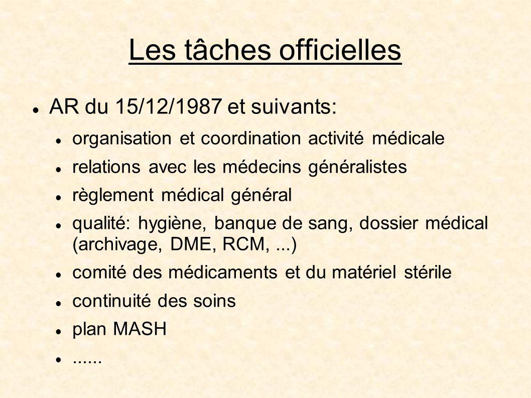Les tâches officielles AR du 15/12/1987 et suivants: organisation et coordination activité médicale relations avec les médecins généralistes règlement