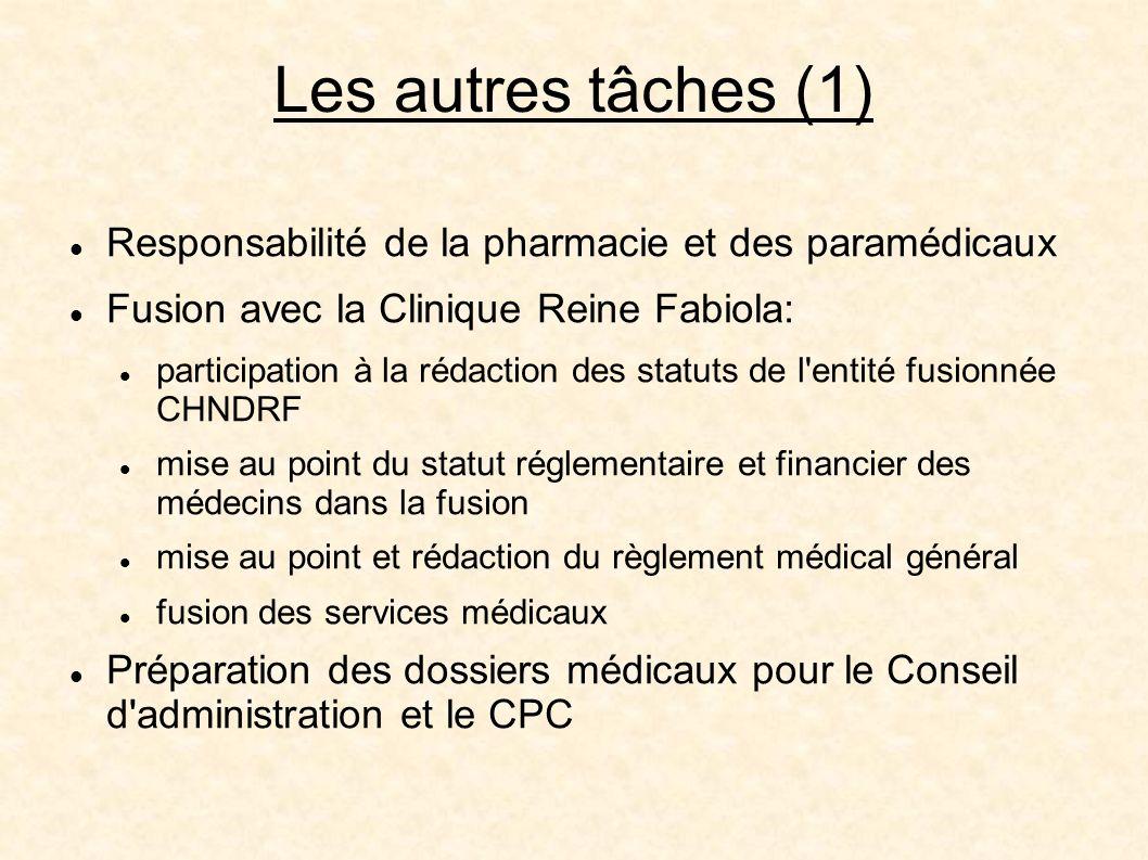 Les autres tâches (1) Responsabilité de la pharmacie et des paramédicaux Fusion avec la Clinique Reine Fabiola: participation à la rédaction des statu