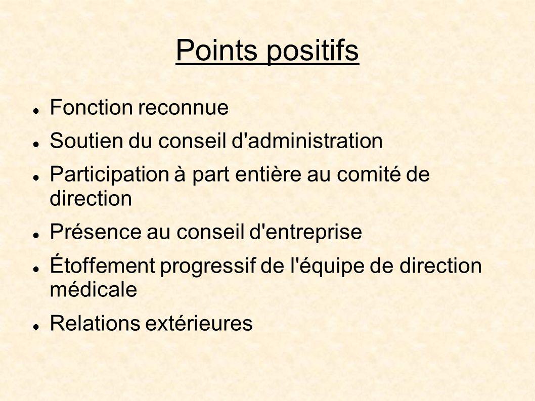 Points positifs Fonction reconnue Soutien du conseil d'administration Participation à part entière au comité de direction Présence au conseil d'entrep