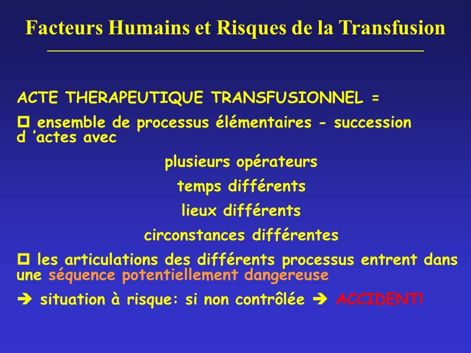 ACTE THERAPEUTIQUE TRANSFUSIONNEL = ensemble de processus élémentaires - succession d actes avec plusieurs opérateurs temps différents lieux différent