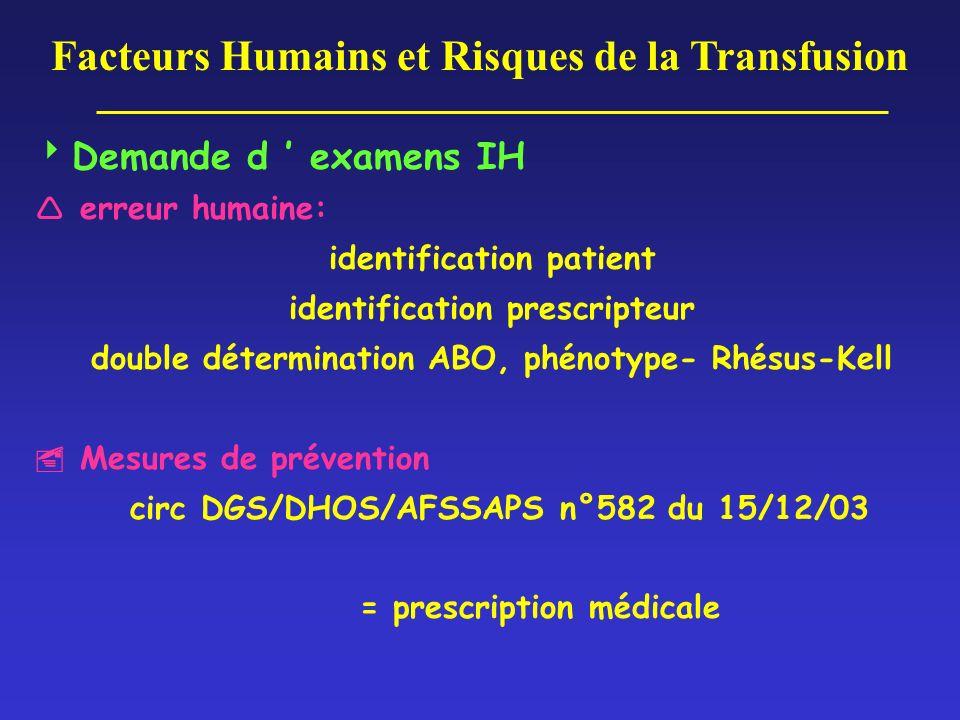 Facteurs Humains et Risques de la Transfusion Demande d examens IH erreur humaine: identification patient identification prescripteur double détermina