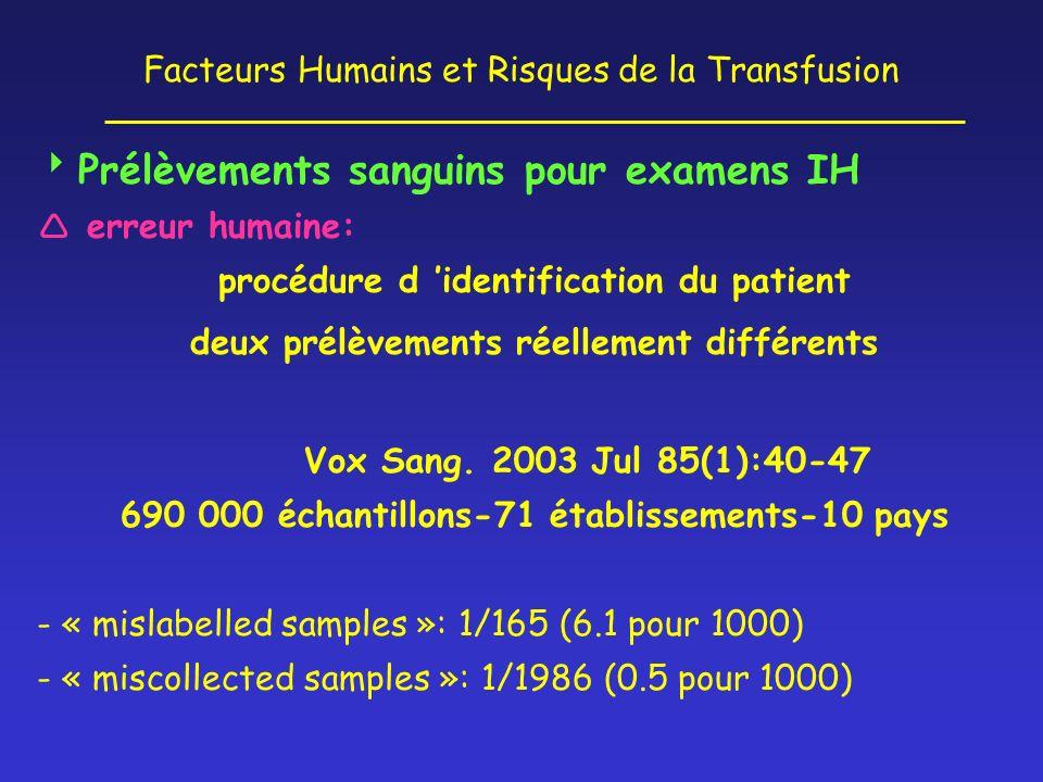 Facteurs Humains et Risques de la Transfusion Prélèvements sanguins pour examens IH erreur humaine: procédure d identification du patient deux prélève