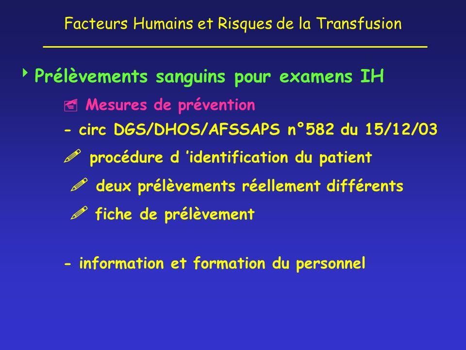 Facteurs Humains et Risques de la Transfusion Prélèvements sanguins pour examens IH Mesures de prévention - circ DGS/DHOS/AFSSAPS n°582 du 15/12/03 pr