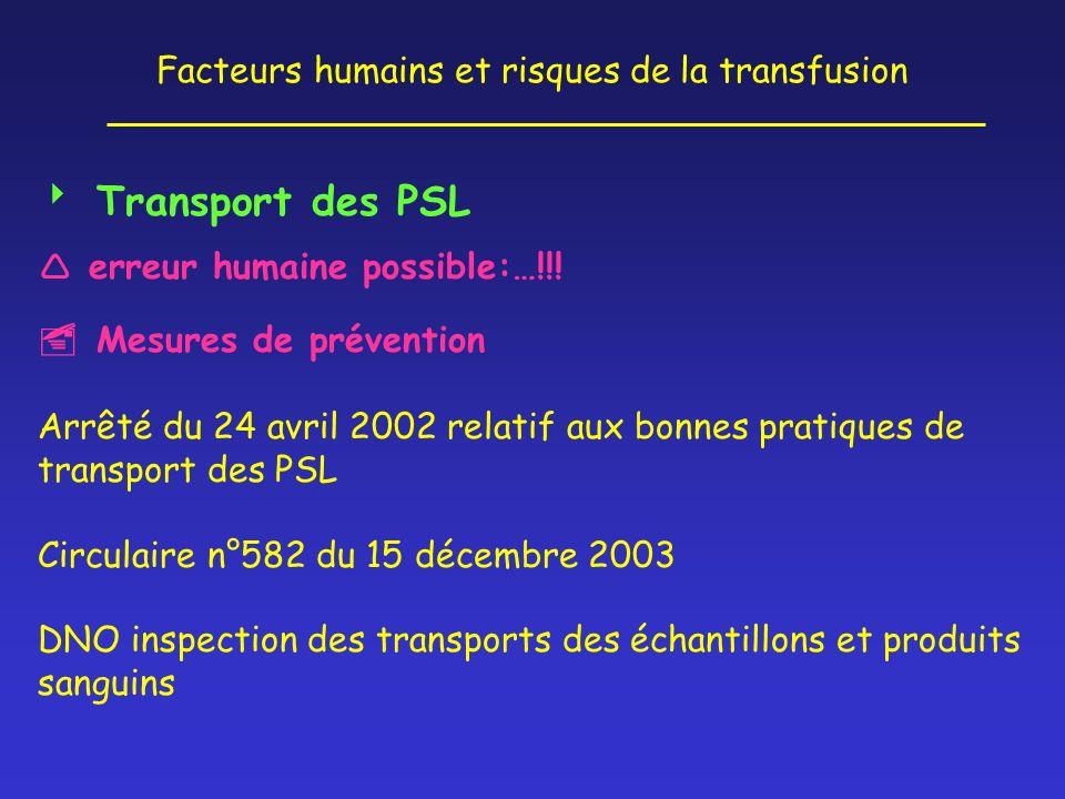 Facteurs humains et risques de la transfusion Transport des PSL erreur humaine possible:…!!! Mesures de prévention Arrêté du 24 avril 2002 relatif aux