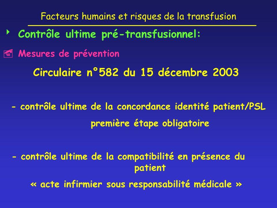 Facteurs humains et risques de la transfusion Contrôle ultime pré-transfusionnel: Mesures de prévention Circulaire n°582 du 15 décembre 2003 - contrôl