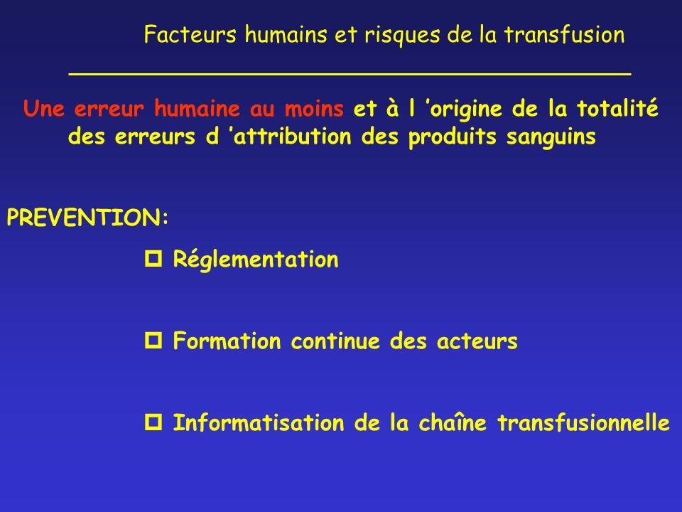 Facteurs humains et risques de la transfusion Une erreur humaine au moins et à l origine de la totalité des erreurs d attribution des produits sanguin