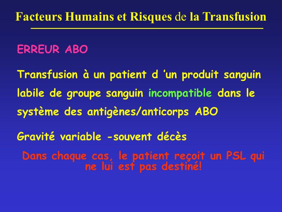 Facteurs Humains et Risques de la Transfusion ERREUR ABO Transfusion à un patient d un produit sanguin labile de groupe sanguin incompatible dans le s