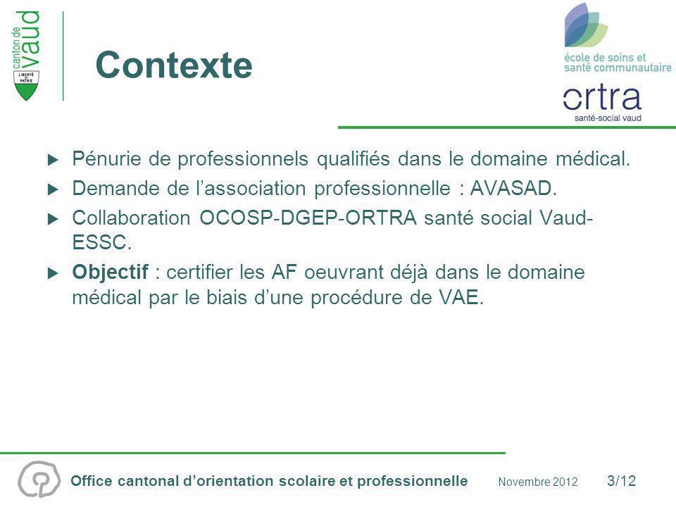 Office cantonal dorientation scolaire et professionnelle Novembre 2012 4/12 En quoi consiste cette procédure.